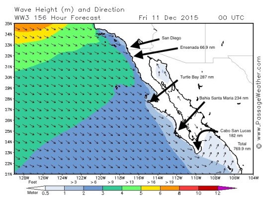Wave height prediction for our route.